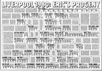 Liverpool 80