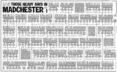 madchester 1 low res whole tree lower