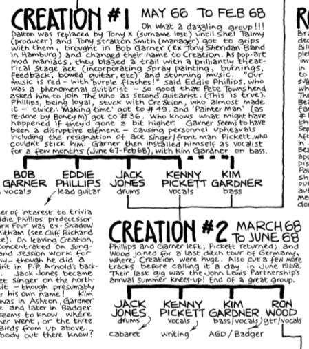Creation 2