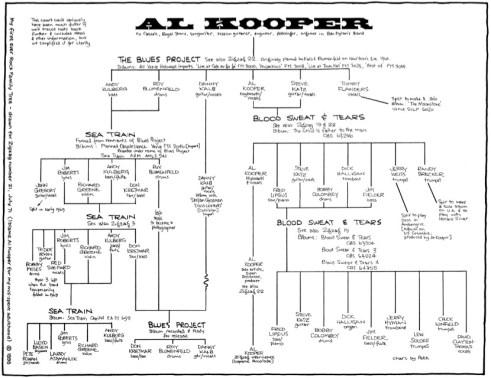alkooper