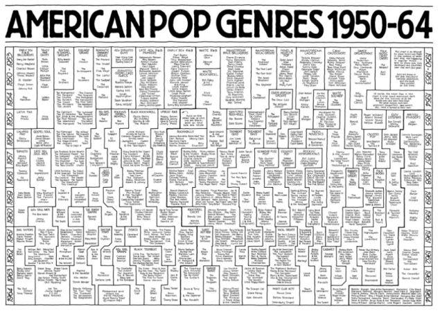 americanpop