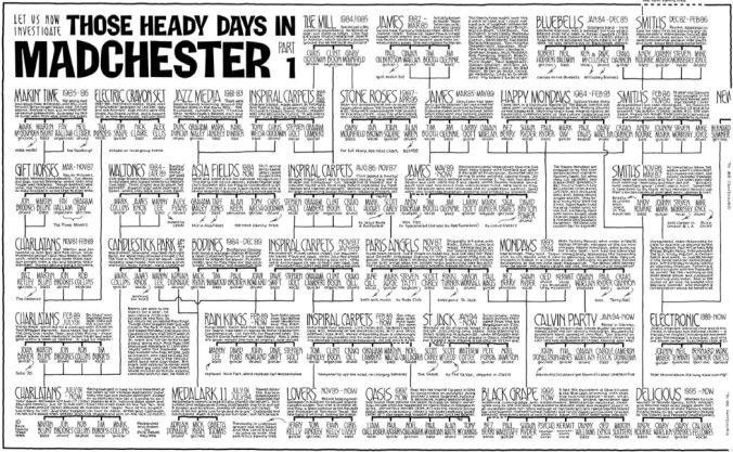 madchester1